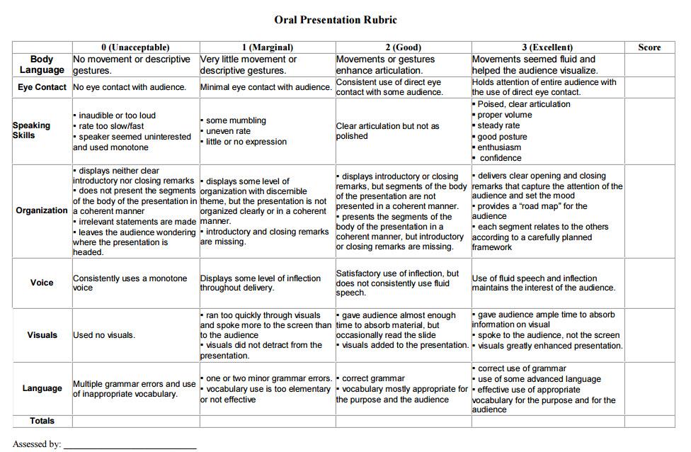 communication resource toolkit