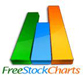 FreeStockCharts