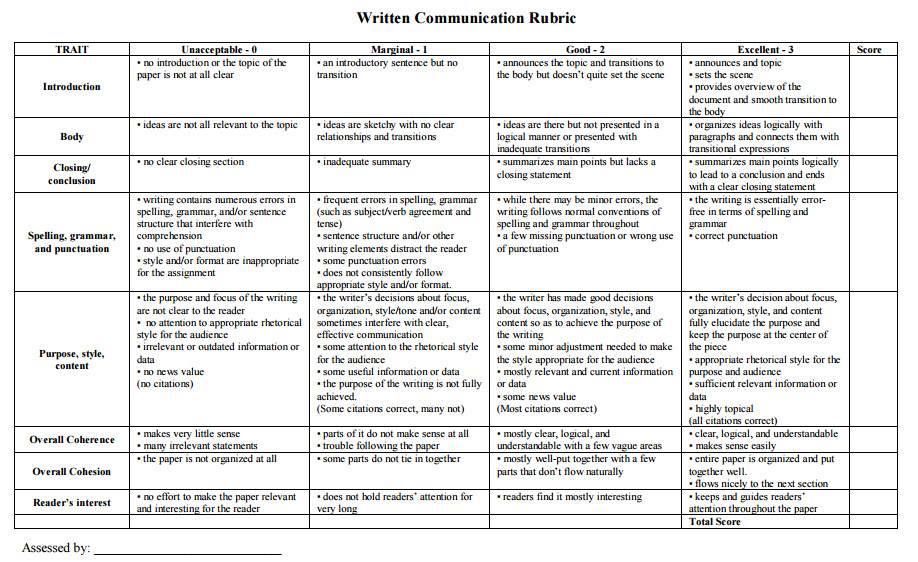 Written Communication  Rubric